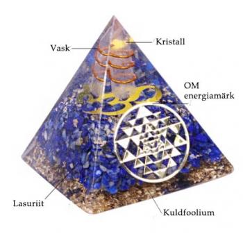 lasuriit püramiid